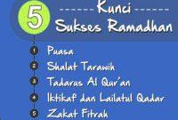 Amalan bulan ramadhan