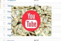 Channel youtube luar negeri